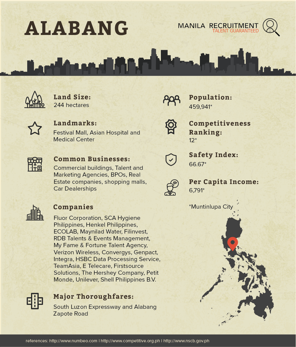 MR-infographic cards-alabang