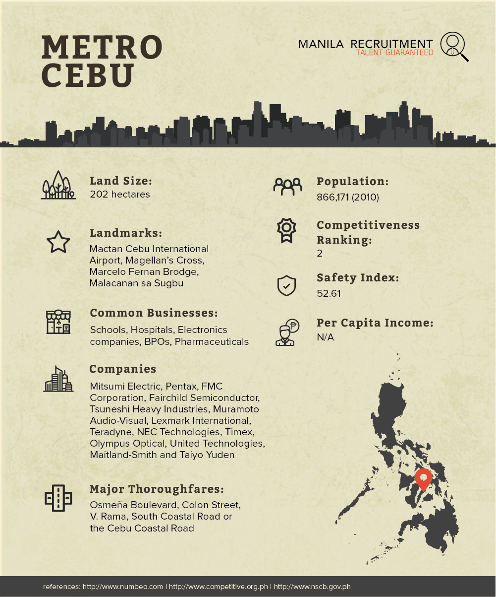 MR-infographic cards-cebu