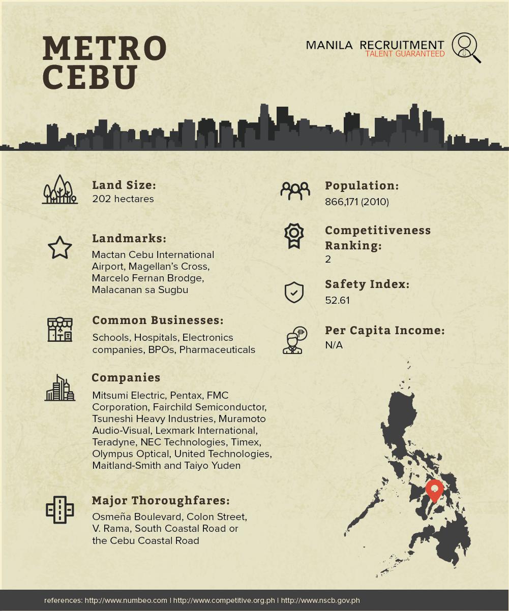 MR-infographic cards-cebu