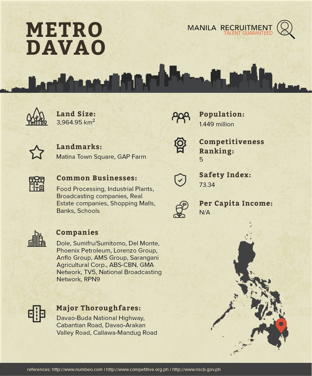 MR-infographic cards-davao