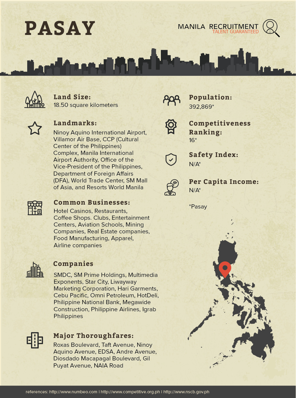 MR-infographic cards-pasay