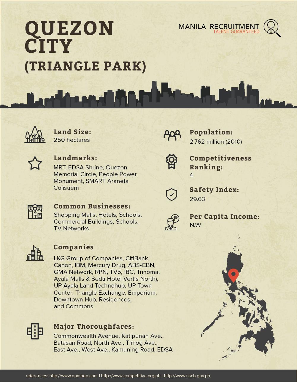 MR-infographic cards-quezon